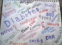 Diabetes Art